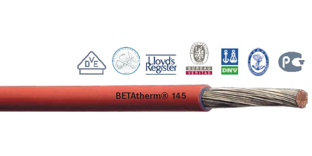 BETAtherm 145 1009x505