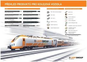 Kolejová vozidla - kabely pro drážní aplikace