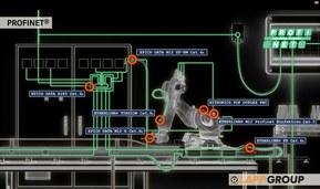Provozní sběrnice / průmyslový Ethernet