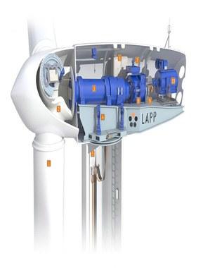 Кабели для ветряных электростанций и ветряных генераторов