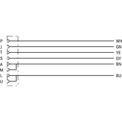 UNITRONIC® SENSOR M12 | M16