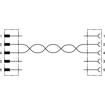 UNITRONIC® BUS PB M12-M12