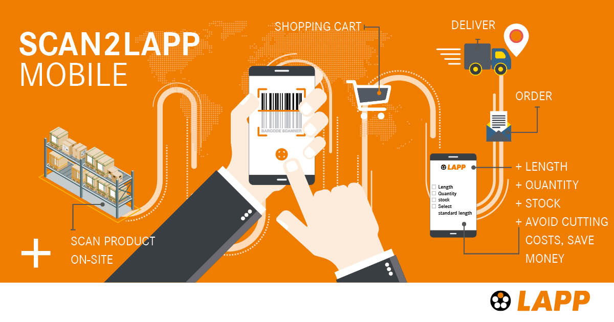 Scan2LAPP Mobile Infographic 1009x505 EN