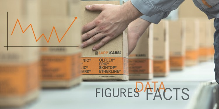 Logistika v číslech