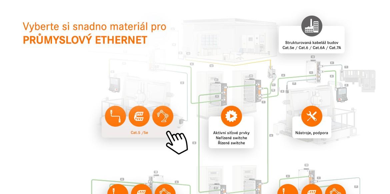 teaser ethernet-app 1070x585 web
