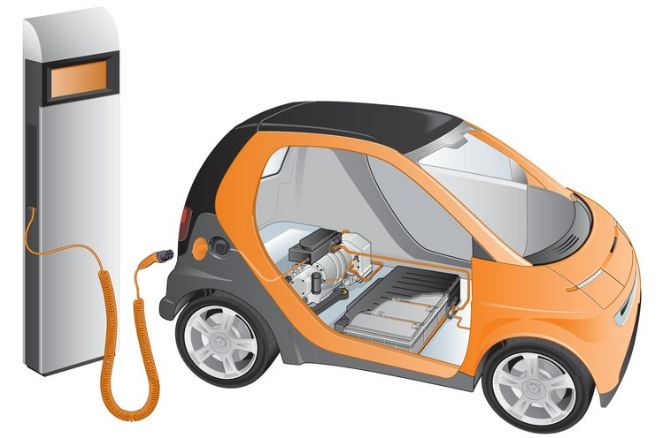 Soluciones de LAPP para eMobilty