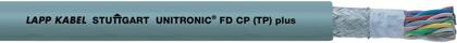 UNITRONIC® FD CP (TP) plus