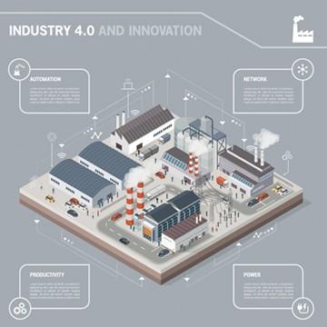랍그룹의 Industry 4.0