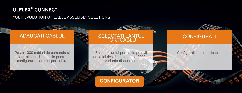Configurator pentru lant portcablu