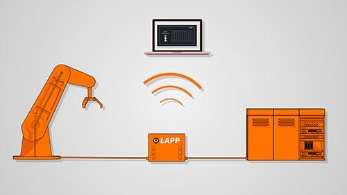 Блок технического обслуживания с прогнозирующим мониторингом от LAPP
