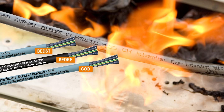 raett-halogenfri-kabel DK startsida 1440x720px