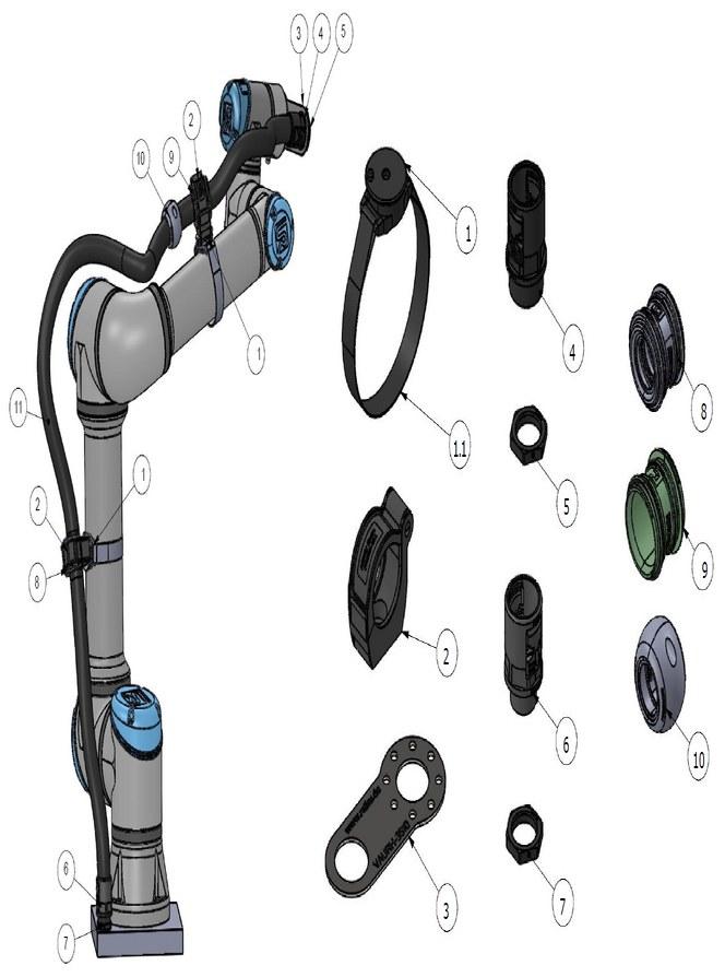 Skyddsslang kit Cobot SMART CPUD1-23