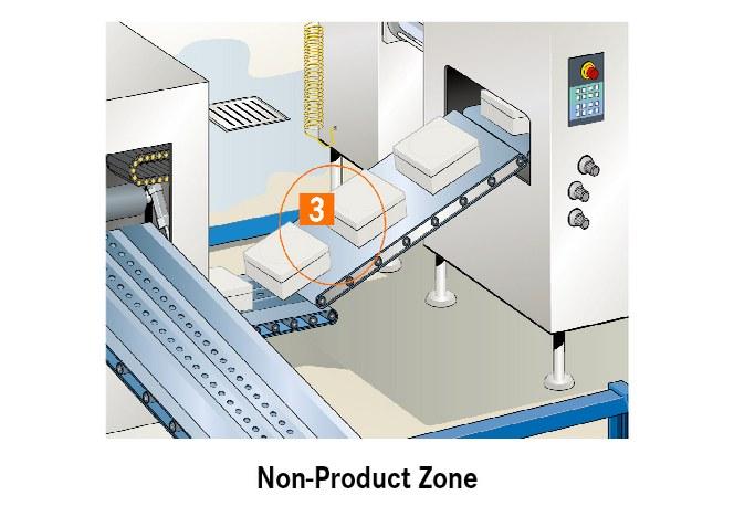 Non-Product Zone