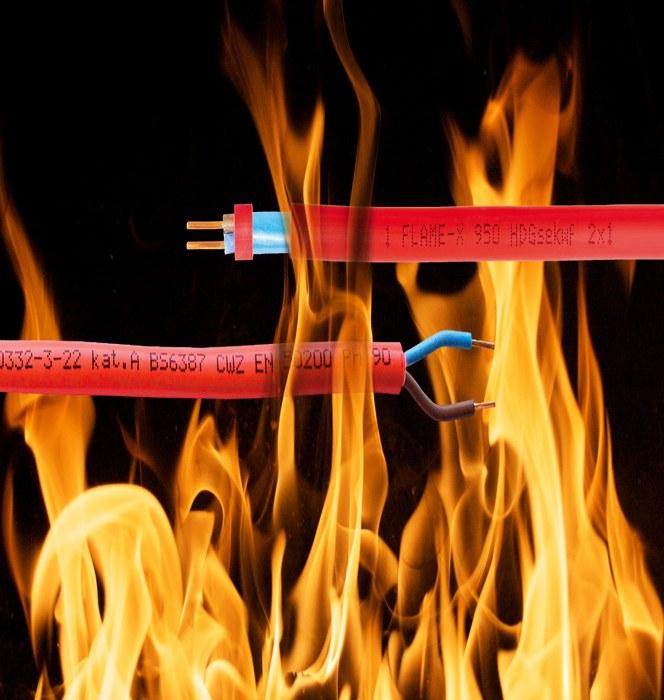 Brandsikre kabler FLAME-X950 HDGs og FLAME-X950 HDGsekwf