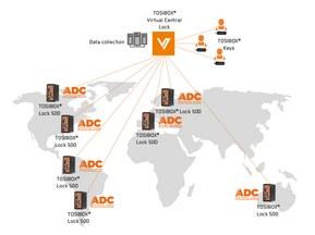 TOSIBOX® Virtual Central Lock fungerar som plattform för centraliserad åtkomsthantering