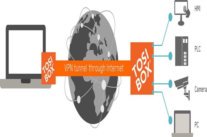 TOSIBOX VPN-tunnel - så fungerar det