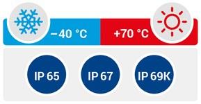 IO-Link-system med udvidet temperaturområde ned til -40°C