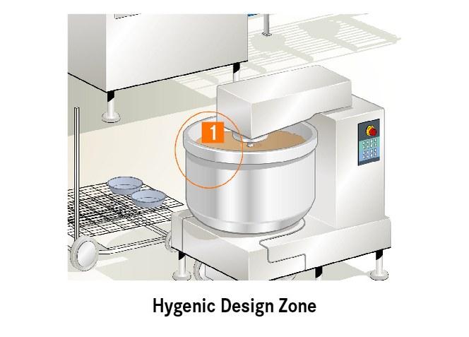 Hygienic Design Zone