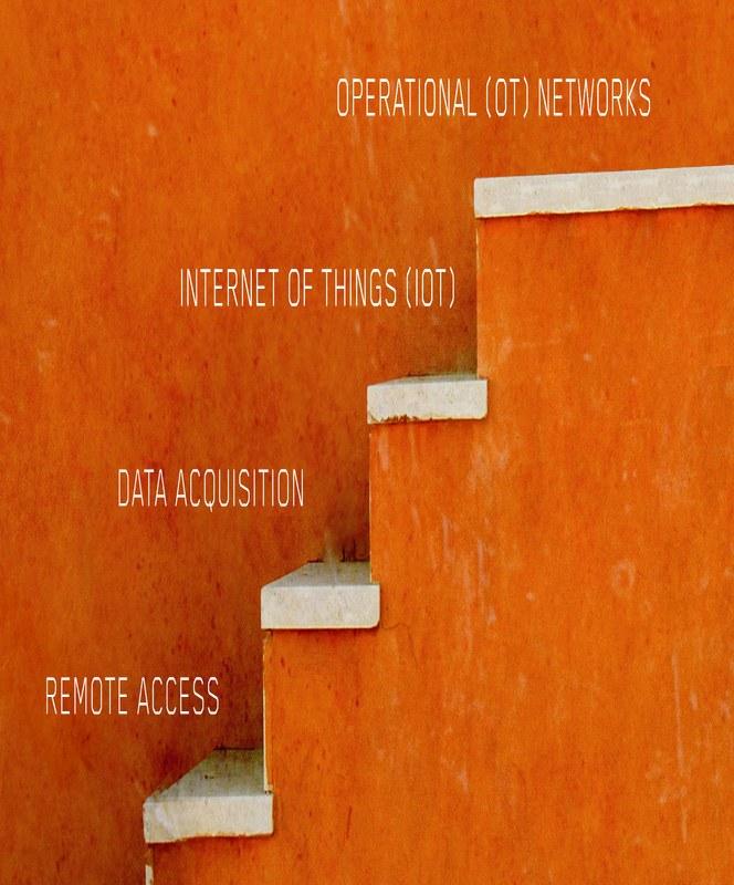 TOSIBOX® – från fjärråtkomst till säkra nätverk