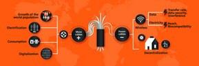 Bezdrátové x kabelové řešení