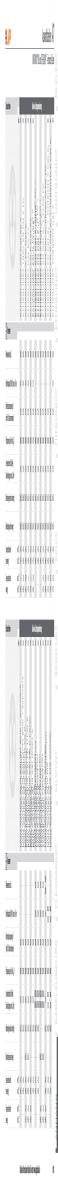 2019-08-19 17 12 43-A7 UNITRONIC BUS und ETHERLINE .pdf
