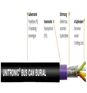 BUS CAN BURIAL