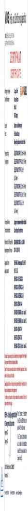 Certifikat v PDF TW - 300 V