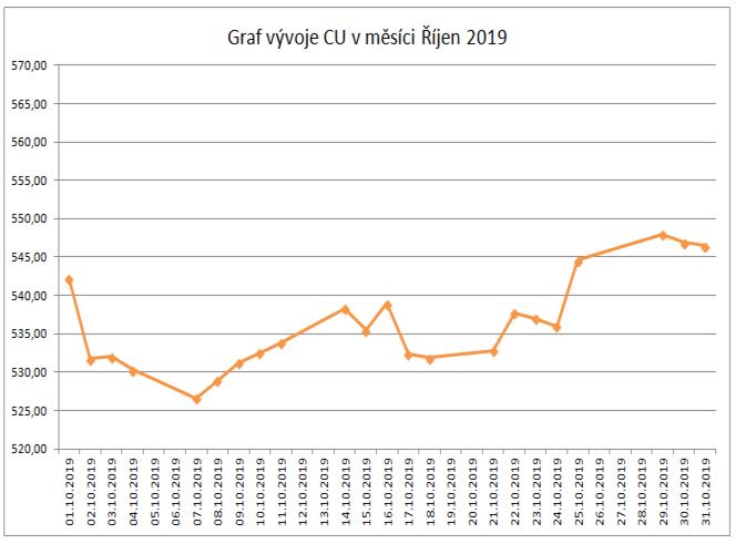Graf Cu Rijen 2019