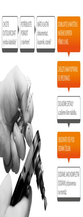 LappKabel Infografika foto03