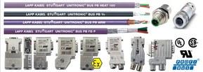 Rango de producto para PROFIBUS DP/PA: cables, latiguillos preconectorizados, conectores