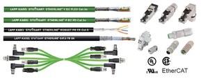 Rango de producto para EtherCAT: cables, latiguillos preconectorizados, conectores