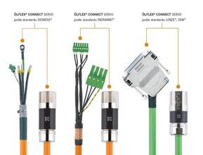 Příklad ÖLFLEX® CONNECT SERVO: servokonfekce podle průmyslových standardů SIEMENS, INDRAMAT, LENZE a SEW