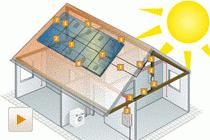 Industria Fotovoltaica
