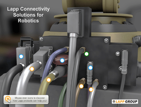 Robot Connectivity
