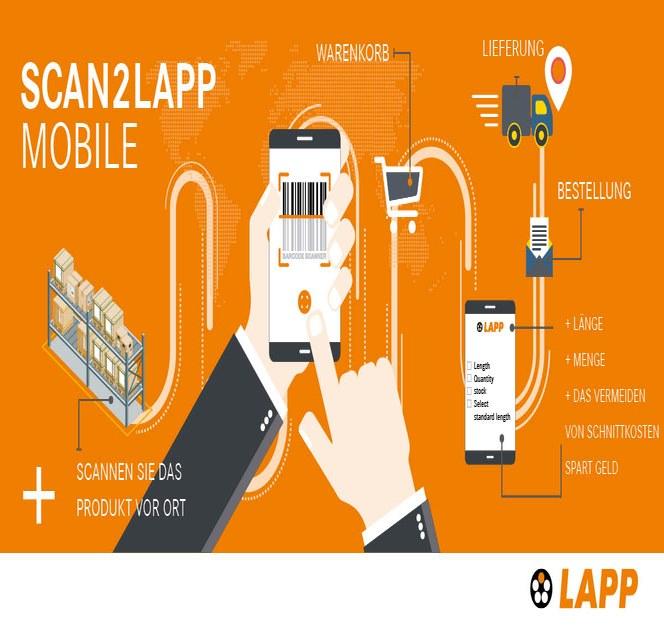 Scan2LAPP Infopgraphic open file DE7