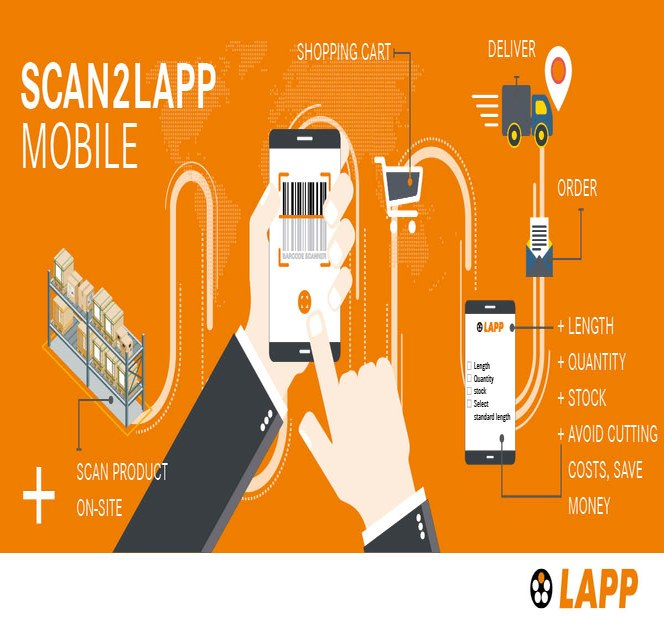 Infographic Scan2LAPP Mobile