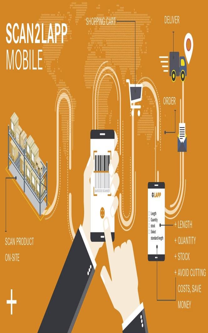 Scan2LAPP Mobile Infographic 1700x1200 ENG nologo