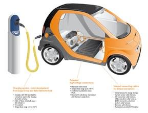 Soluciones para eMobility