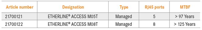 csm Tabelle 21700121 f2e6015d7d