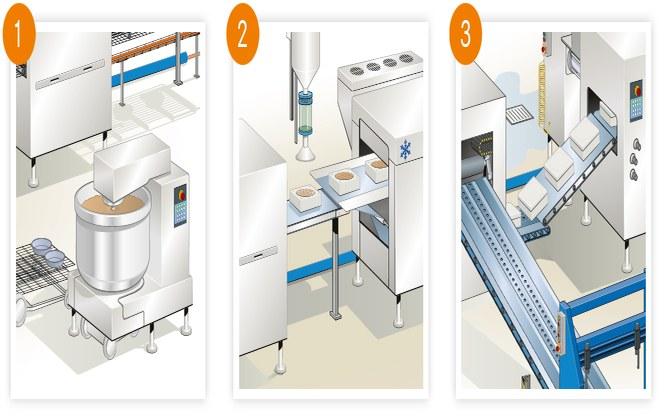 csm hygienic-design-zone splash-zone non-product-zone a5bb12526f