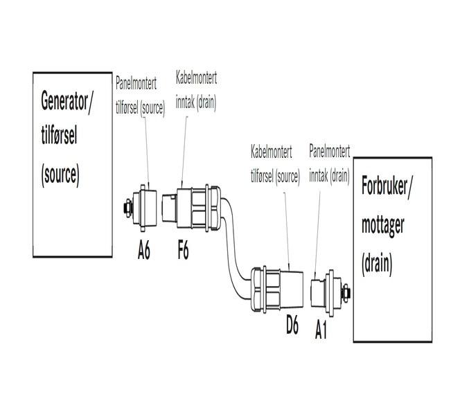 EPIC® POWERLOCK systemforklaring