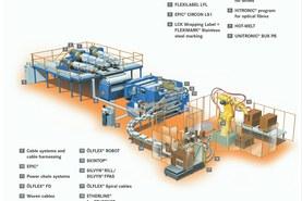 Livsmedelsindustri - maskiner, produktion, el