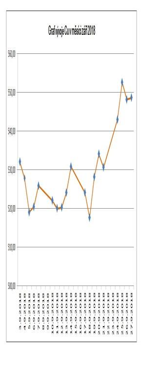 graf cu zari 2018 new