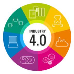 fördelar med Industri 4.0