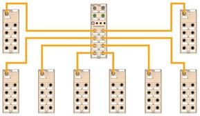 LioN-Power IO-Link System – standardiserad I/O-teknologi med branschledande egenskaper