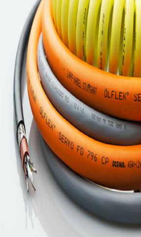 Kabel för industri och automation från Miltronic