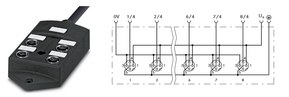 Cutie de distribuție cu cloturi M12 și cablu master fix sau conectori M23
