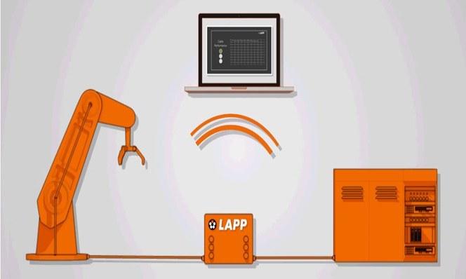 LAPPの予知監視保全システムボックス(Predictive Monitoring Maintenance System Box)