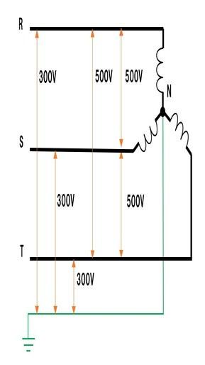 ケーブルの定格電圧