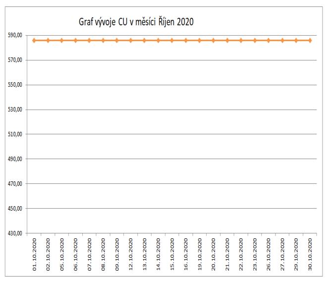 Graf Cu Rijen 2020